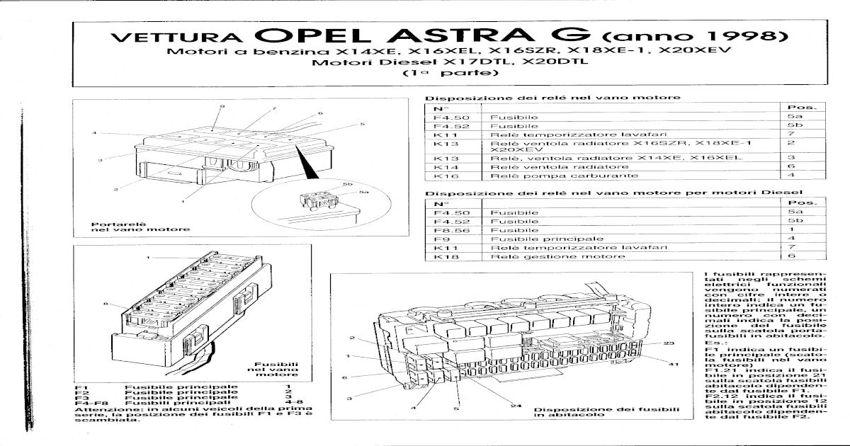 Schema Elettrico Opel Astra F : Service manual opel astra g schema elettrico