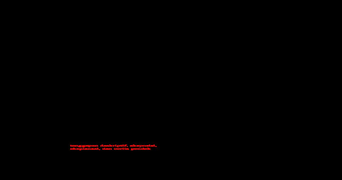 Rpp 1 Teks Lap Hasil Observasi 2 Doc Document