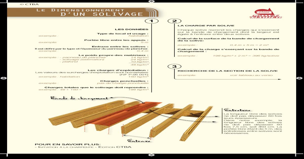 dimensionnement plancher bois calcul solivage pdf document. Black Bedroom Furniture Sets. Home Design Ideas