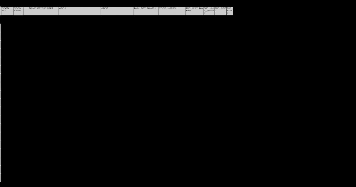 LIST OF PMT SSI REG UNITS - Ahmednagar - [PDF Document]