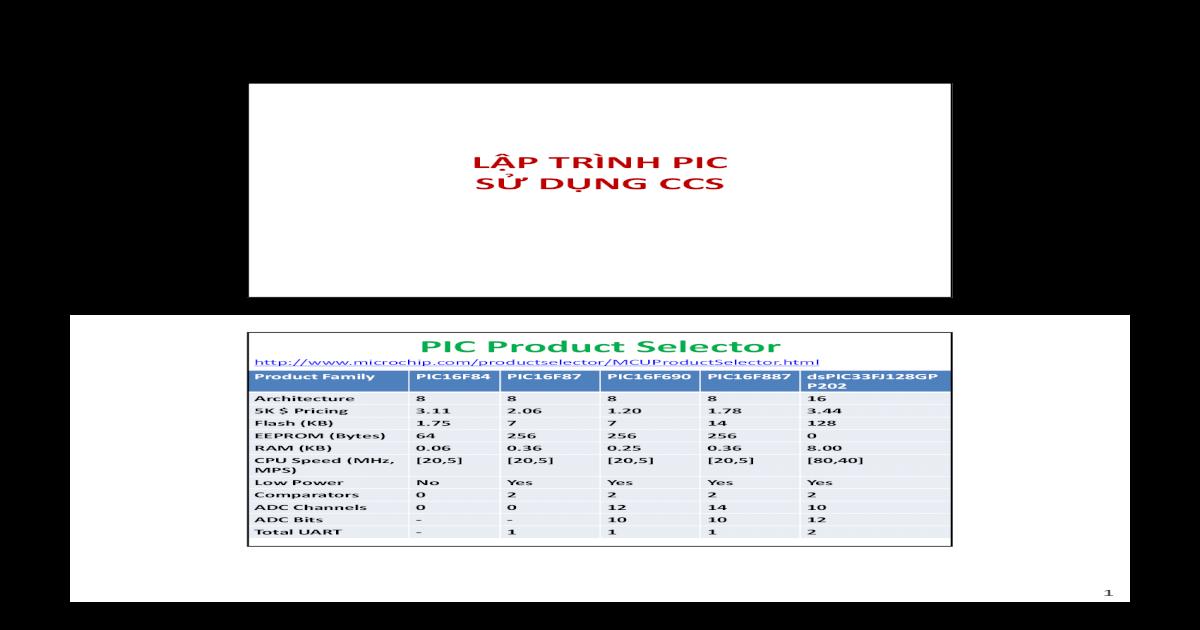 Lap Trinh PIC Su Dung CCS - [PDF Document]