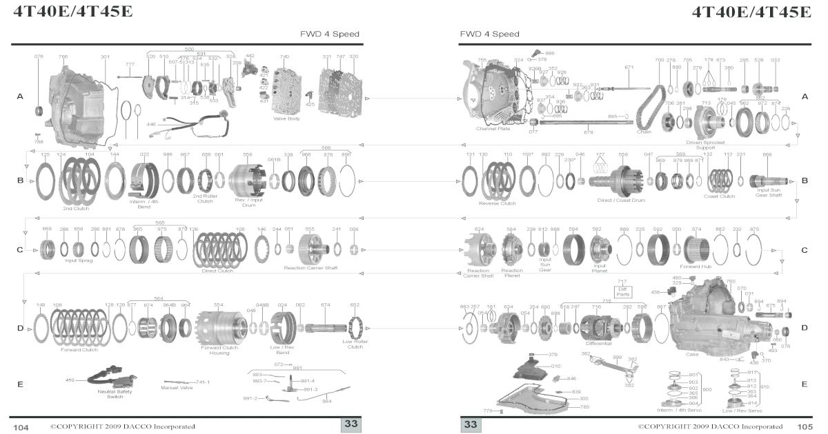 4L60E 4T65E 4T40E TCC PWM lock up solenoid 1993 and up GM Isuzu