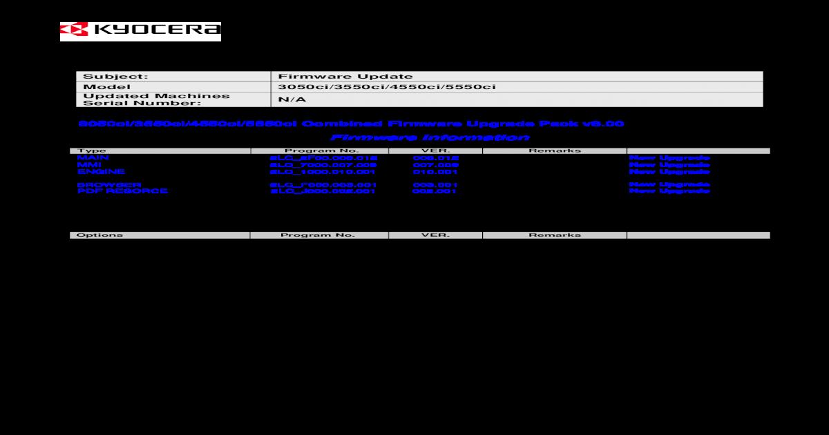 3050ci-3550ci-4550ci-5550ci Firmware BulletinR13 pdf - [PDF Document]