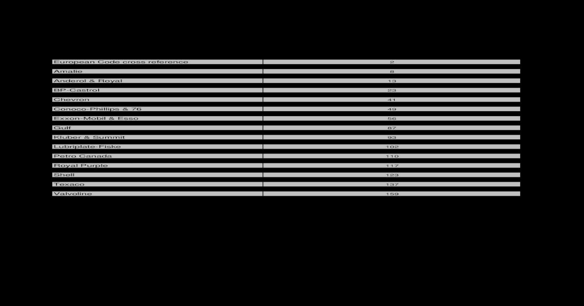 Elf Moto 4xt Tech 4t 10w50 Pdf