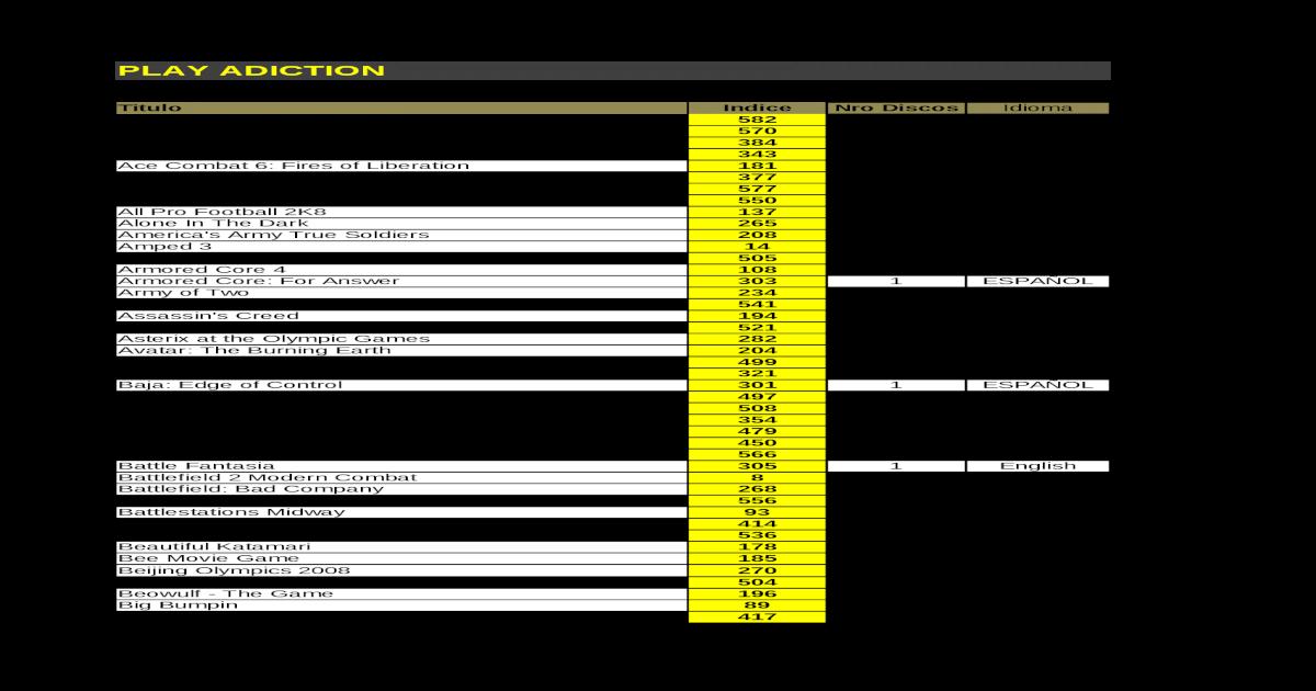 Copia De Listados De Juegos Xbox 360 Xgd2 Xgd3 Xlsx Document