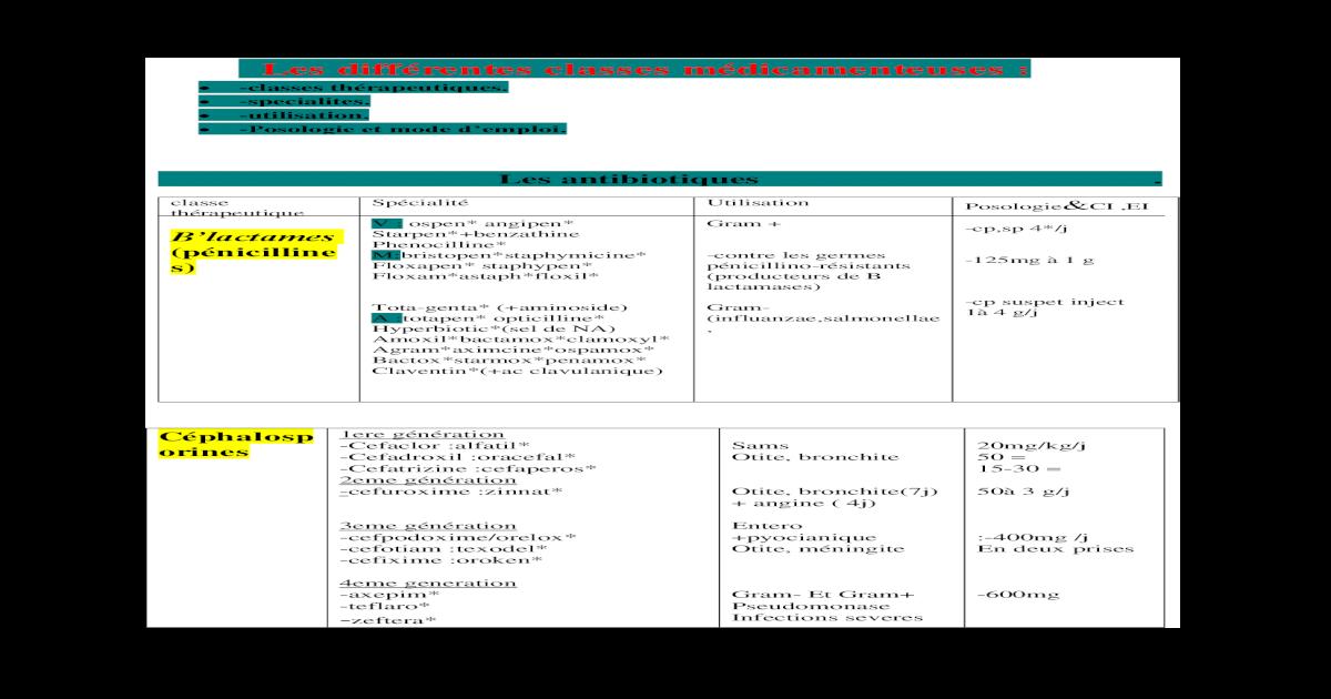 Medicaments - [PDF Document]