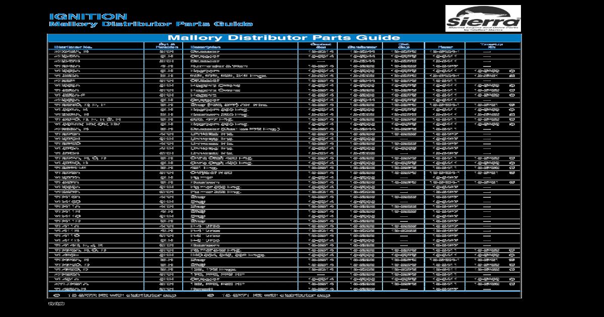 Duplicate Interchange - [PDF Doent] on