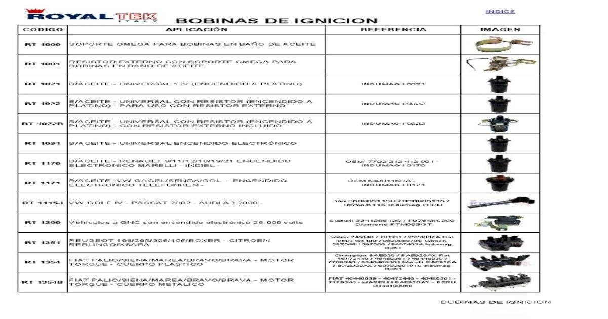 Bobina de ignición Fiat Uno 146 1.0 1.2 1.3 1.5 95 06 Bosch 46543562 46548037 Nuevo