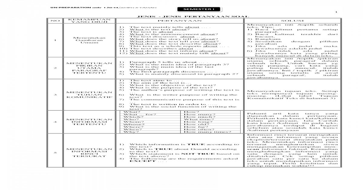 Siap Un Bahasa Ingrris Smp 2014 Smtr 1 With Keys Revised