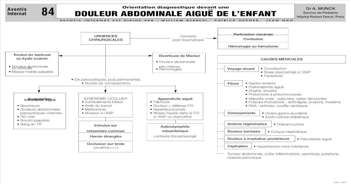 INTERNAT TÉLÉCHARGER PDF AVENTIS