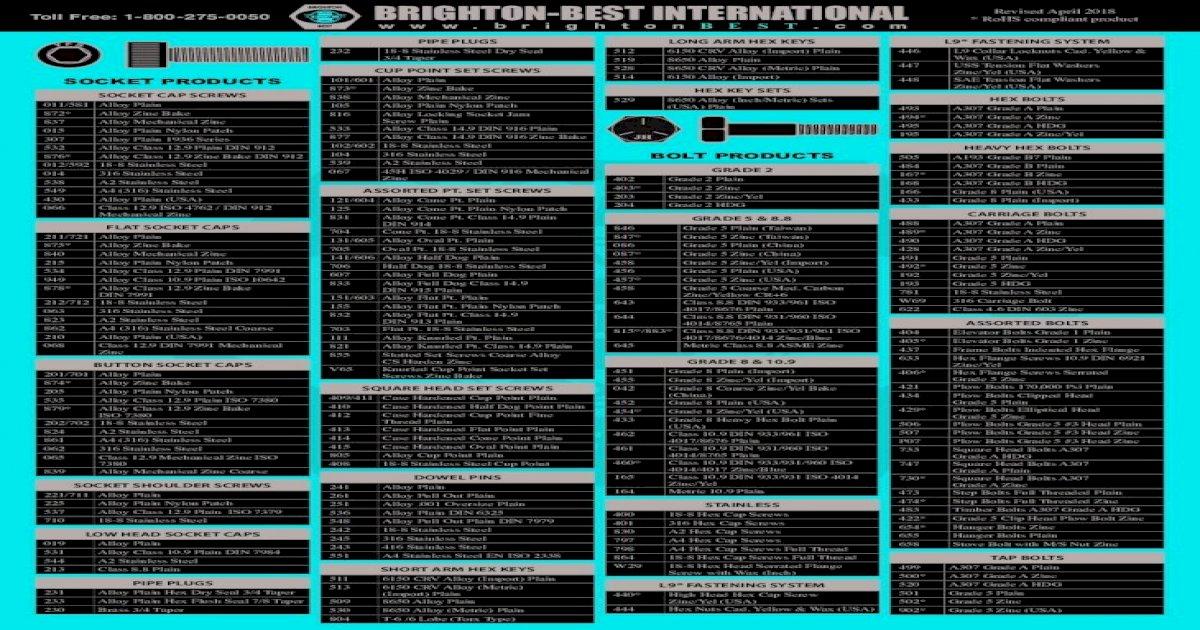 "1 Brighton-Best CRV  Hex Keys Long Arm 1//2"" 8650 USA"