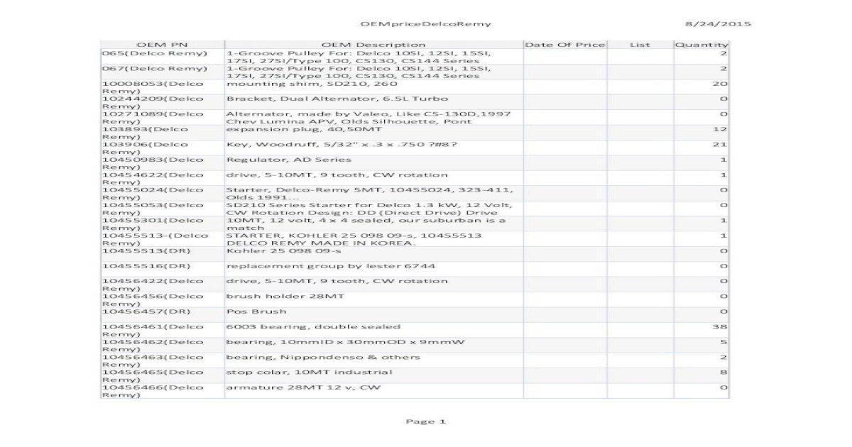 Delco Remy Alternator Stud kit 1975471 10SI 12SI 15SI 17SI 21SI /& CS144