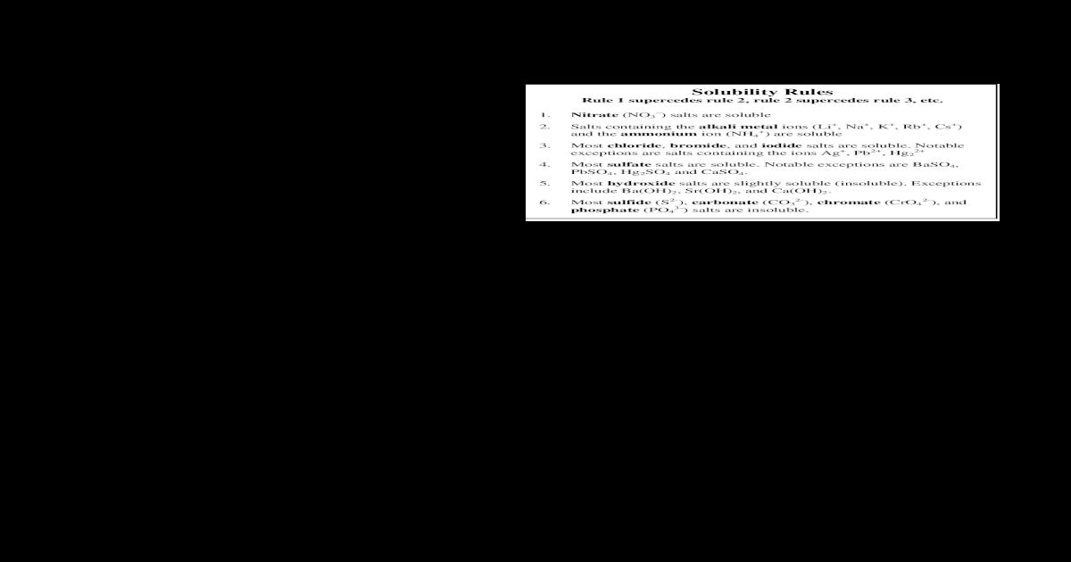 Net Ionic Equations Name Advanced Chem Worksheet 10-4 ...