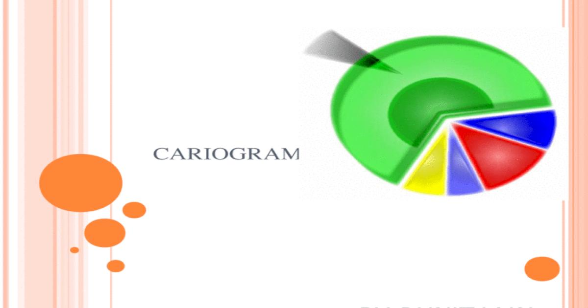CARIOGRAM - [PPTX Powerpoint]