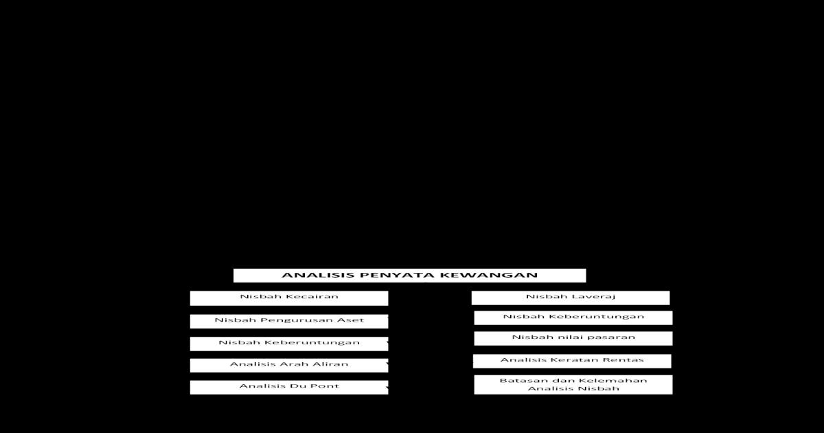 Bab5 Analisis Penyata Kewangan Pdf Document