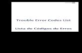 Note 63342 List NI Error Codes - [PDF Document]